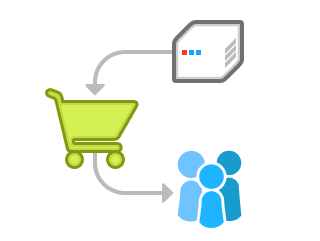 Benefits of managing your catalogue production with Retailpath